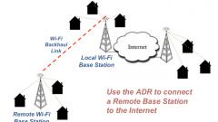 В США разрешили использовать телевизионные частоты для нового супер Wi-Fi