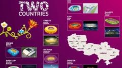 Великобритания бойкотировала стартовавший Чемпионат Европы по футболу