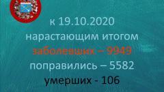 В Ленобласти за сутки коронавирусом заболел 101 человек