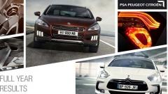 Концерн Peugeot-Citroen подсчитал чистую прибыль за 2011 год, которая стала в два раза меньше