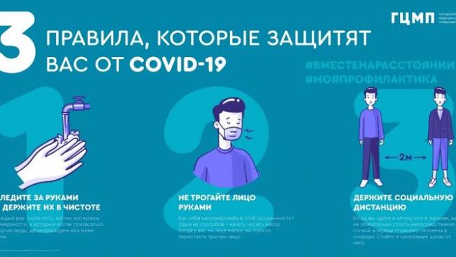В Петербурге за сутки коронавирусом заболело 363 человека