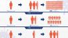 ВОЗ: за сутки в мире коронавирусом заболело 66,3 тысячи ...