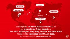 Turkish Airlines с 27 марта приостанавливают все международные полеты, кроме 5 направлений