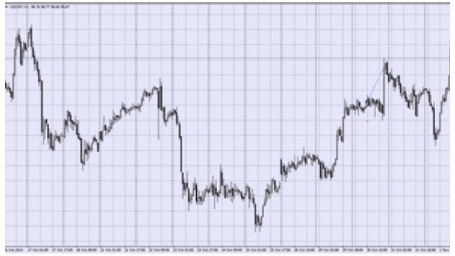 """Акции АФК """"Система"""" на Лондонской бирже упали на 32%"""