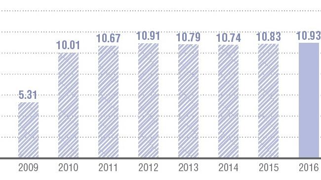 Александр Новак: РФ намерена претендовать на уровень производства СПГ в 80–120 млн тонн в год к 2035 году