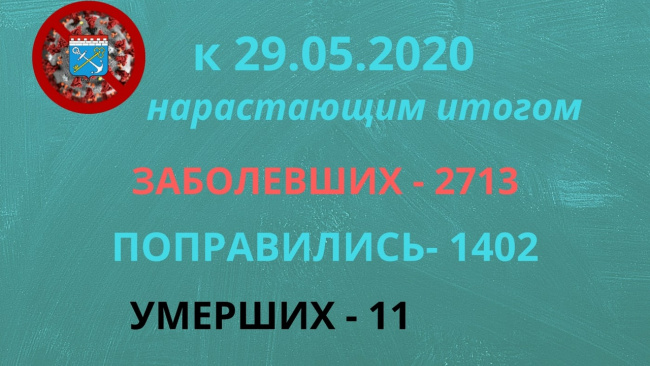 В Ленинградской области зарегистрирован  53 случай заражения коронавирусом за сутки