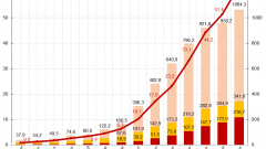 Банк России: в феврале эскроу-счетов стало больше на 11 тысяч