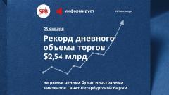 Санкт-Петербургская биржа зафиксировала новый рекорд торгов