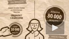 Сколько хотят получать чиновники, работавшие на Правительство Петербурга