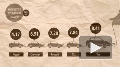Автомобильный рынок Петербурга может не достичь докризисных показателей