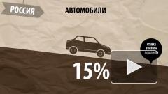 Потери российской экономики от вступления в ВТО оценили в 4 трлн рублей