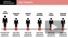 Президент Путин назначил немедведевское правительство
