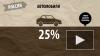 Пошлины на ввоз автомобилей снизятся после вступления ...