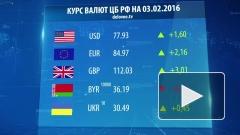 Курс валют ЦБ РФ на 3 февраля