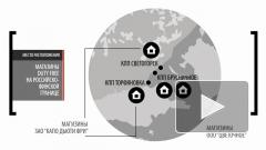 На границе России и Финляндии закрывают популярный магазин Duty Free