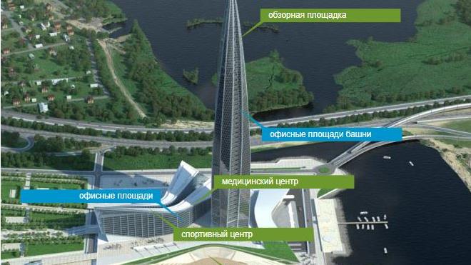 """Строительство """"Лахта центра"""" обошлось """"Газпрому"""" дороже самой высокой башни в мире"""