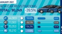 Продажи новых авто в Великобритании из-за COVID-19 рухнули почти на 40% в январе