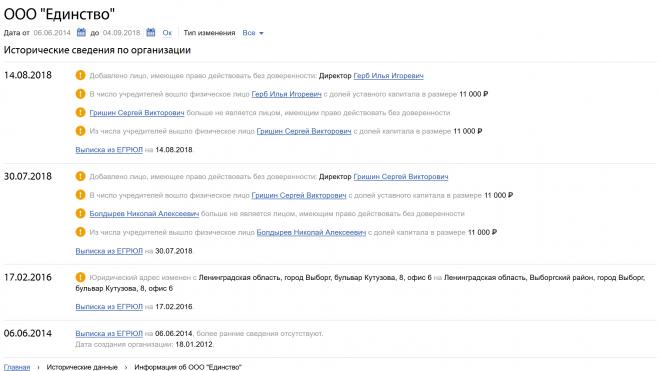 """УК """"Единство"""" сменила третьего владельца за месяц: дело о банкротстве продолжается"""