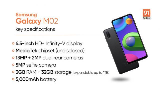 Samsung представила новый смартфон Galaxy M02