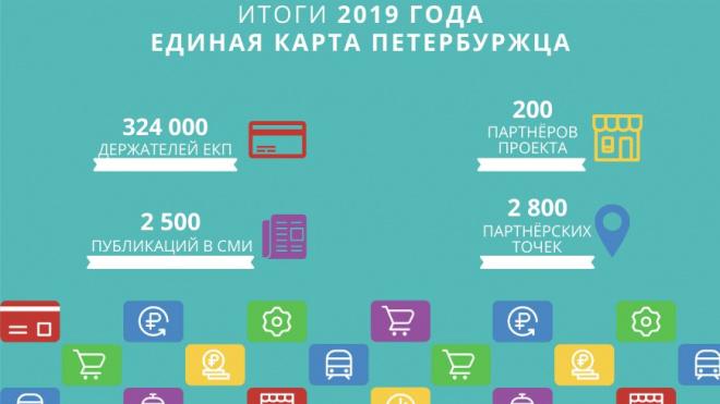 Единую карту петербуржца получили свыше 300 тысяч человек за год