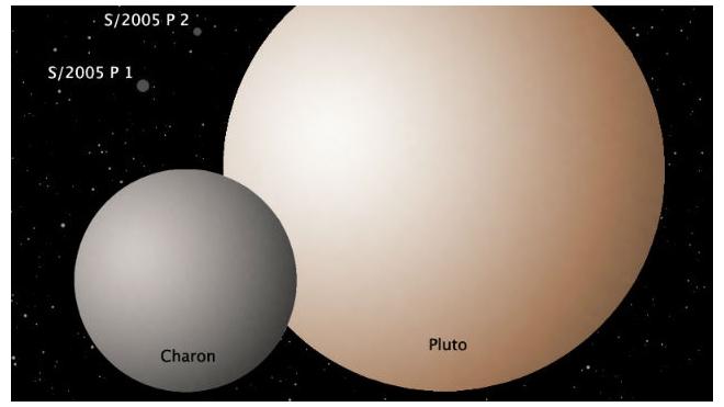 На спутнике Плутона Хароне мог существовать обитаемый океан