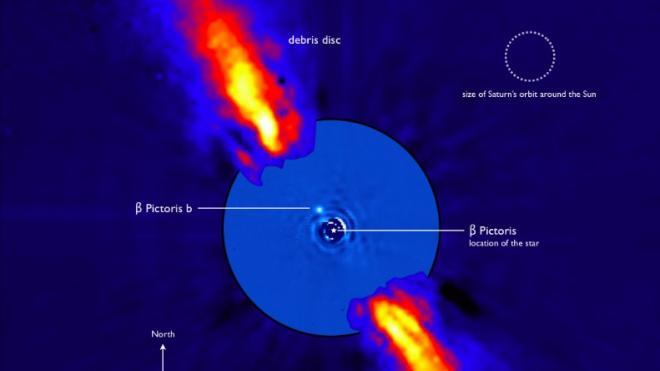 Вторую планету у беты Живописца впервые сфотографировали
