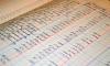 В комитете Госдумы одобрили поправки к Жилищному кодексу по вопросу долгов за ЖКУ