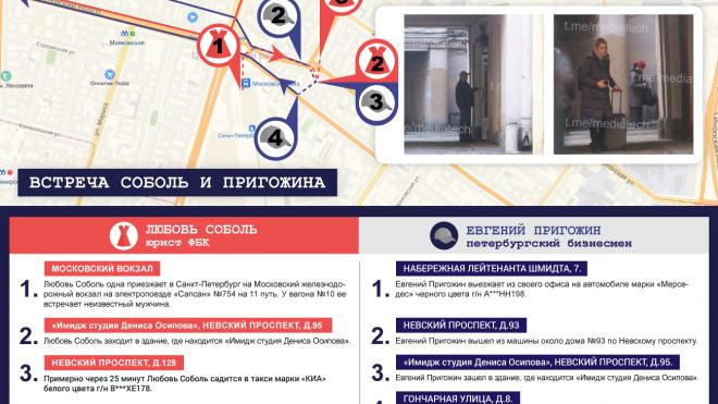 Новые доказательства общения Соболь и Пригожина: юрист ФБК дважды встретилась с бизнесменом в Петербурге