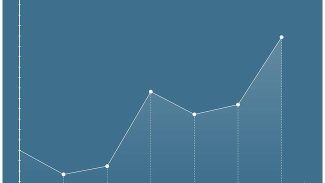 Росстат изменит методику оценки доходов населения