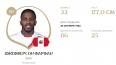 Нападающий сборной Перу во время тренировки впал на 30 м...