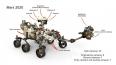 Новый марсоход НАСА сделает селфи и запишет трехмерное ...