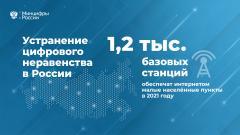 В малых населенных пунктах РФ в 2021 году будет установлено около 1200 станций для обеспечения интернетом
