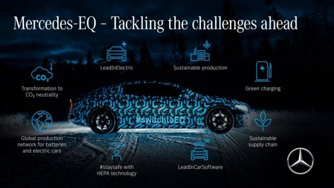 Mercedes-Benz представил тизеры электрического седана EQS