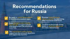 МВФ: восстановление экономики России ускорится в середине 2021 года