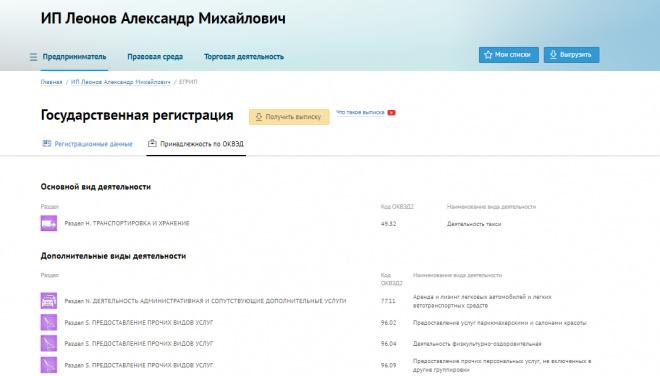 Участок Минобороны рядом сКремлем продали наторгах