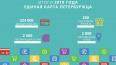 Единую карту петербуржца получили свыше 300 тысяч ...