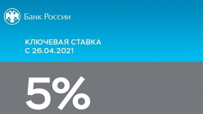 Банк России повысил ключевую ставку до 5% годовых, ставки по вкладам могут подрасти