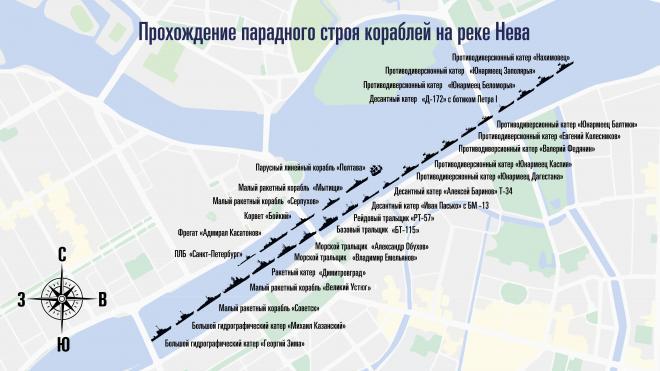 День ВМФ в Петербурге: опубликована программа мероприятий