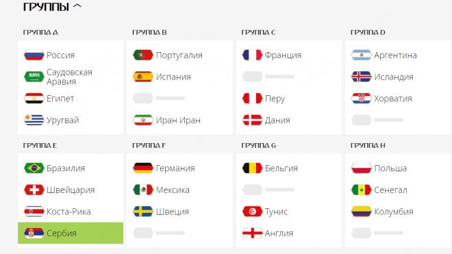 Уругвай, Египет и Саудовская Аравия стали соперниками России на ЧМ-2018