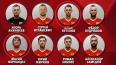 Кутепов и Фернандес оказались в числе игроков символичес ...