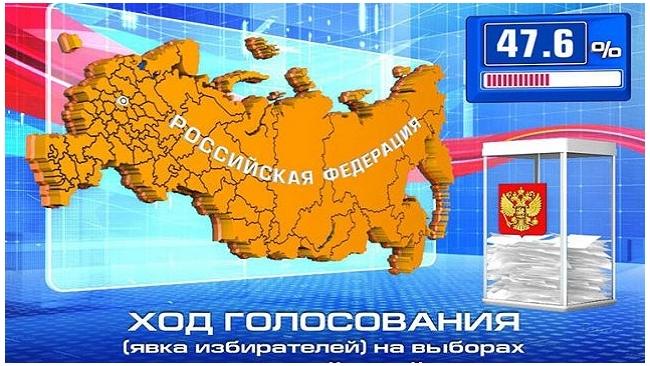 На выборах президента страны проголосовали почти 50% россиян
