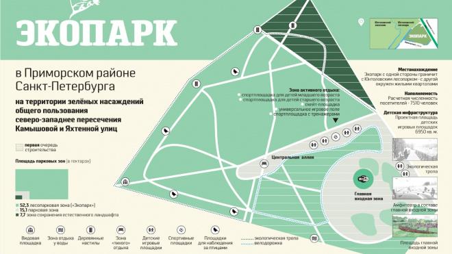 В 2021 году в Петербурге появится первый экопарк