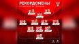 Сборная России по футболу представила команду из рекордс...