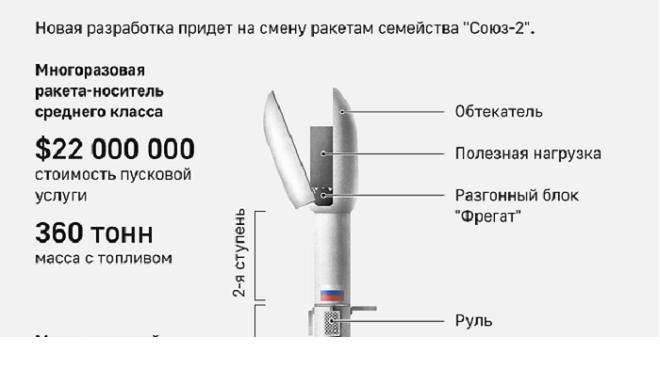 """Илон Маск похвалил """"Роскосмос"""" за разработку ракеты """"Амур"""""""