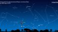 Лунное затмение и Великое противостояние Марса: когда ...