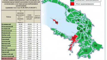 Районы Петербурга сократили долги за ЖКХ