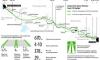 Конкурс по строительству автодороги Москва — Петербург уже идет