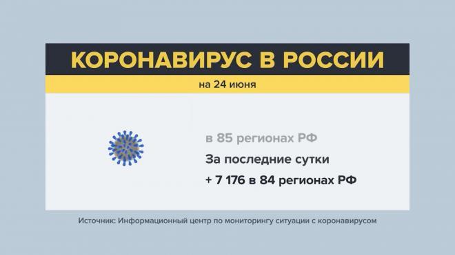 В Минздраве сообщили об убыли заболеваемости COVID-19 в России