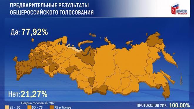 Путин подписал указ о вступлении поправок в Конституции в силу