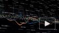 Эксперты предсказывают худший год в мировой экономике ...
